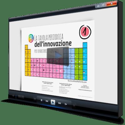 La Tavola Periodica dell'Innovazione