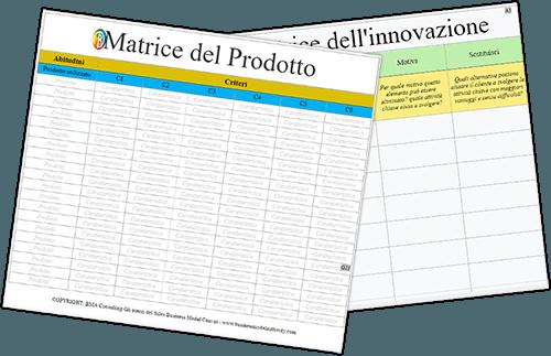 Matrice-innovazione-prodotto