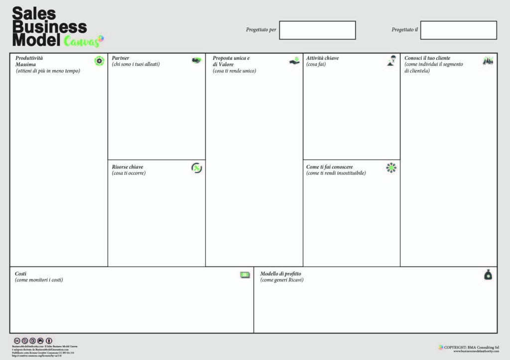Sales Business Model Canvas